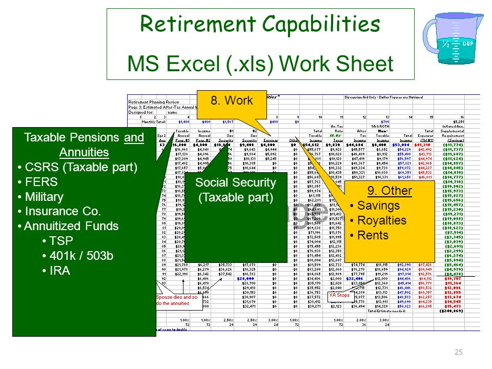 24 Retirement Capabilities MS Excel (.xls) Work Sheet 6 & 7. Social Security (Taxable part)