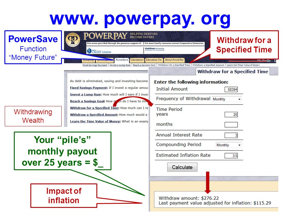 www. powerpay. org PowerSave Function Money Future Accumulating Wealth Potentially money growth Impact of inflation