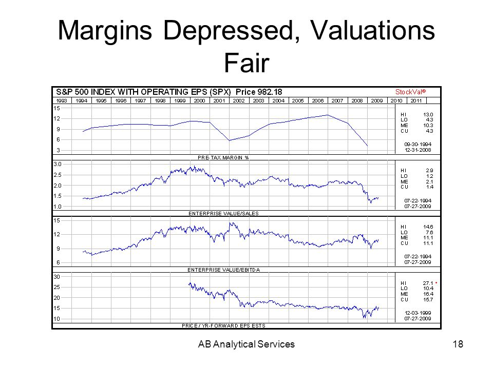 AB Analytical Services18 Margins Depressed, Valuations Fair