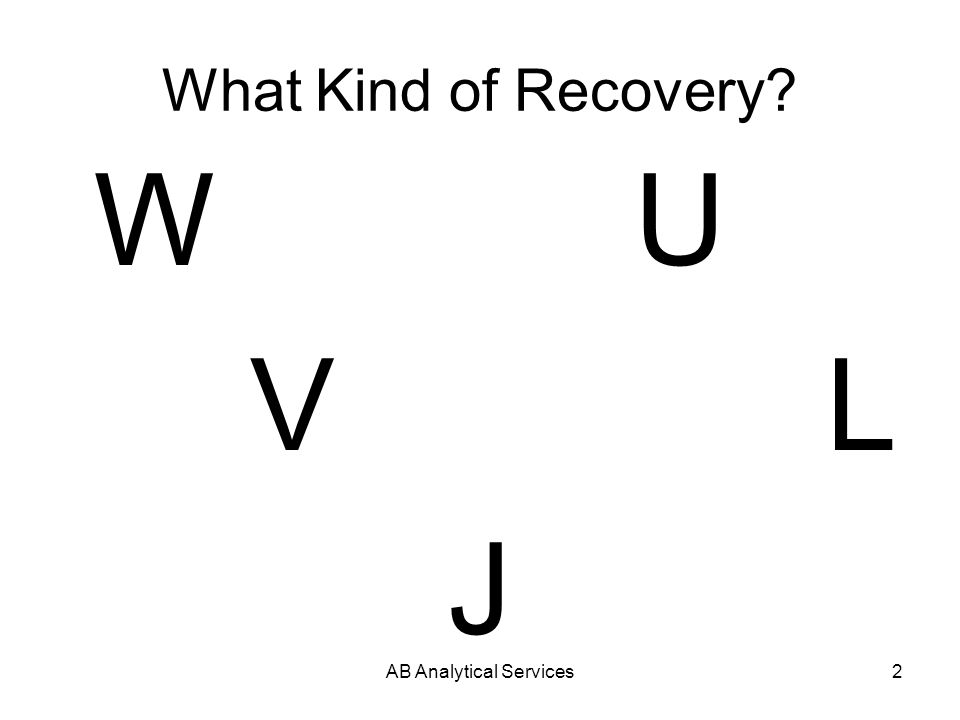 AB Analytical Services2 What Kind of Recovery? WUVLJWUVLJ