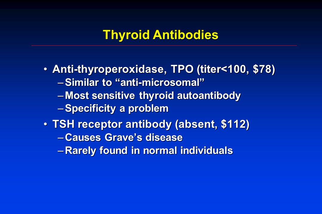 Thyroid Antibodies Anti-thyroperoxidase, TPO (titer<100, $78)Anti-thyroperoxidase, TPO (titer<100, $78) –Similar to anti-microsomal –Most sensitive th