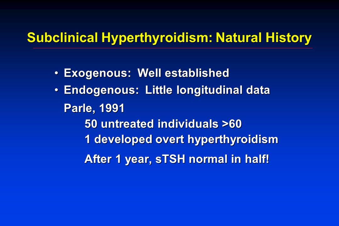 Subclinical Hyperthyroidism: Natural History Exogenous: Well establishedExogenous: Well established Endogenous: Little longitudinal dataEndogenous: Li