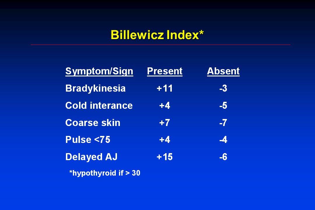 Billewicz Index*