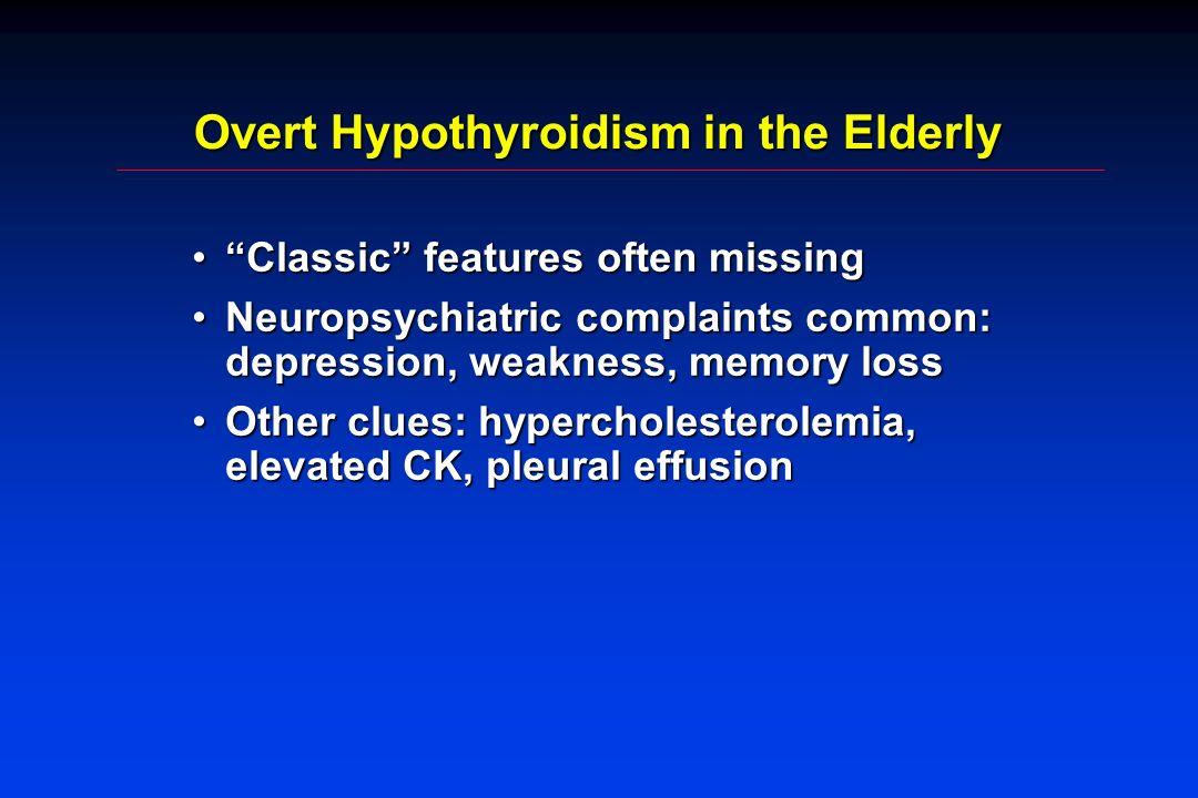 Overt Hypothyroidism in the Elderly Classic features often missingClassic features often missing Neuropsychiatric complaints common: depression, weakn