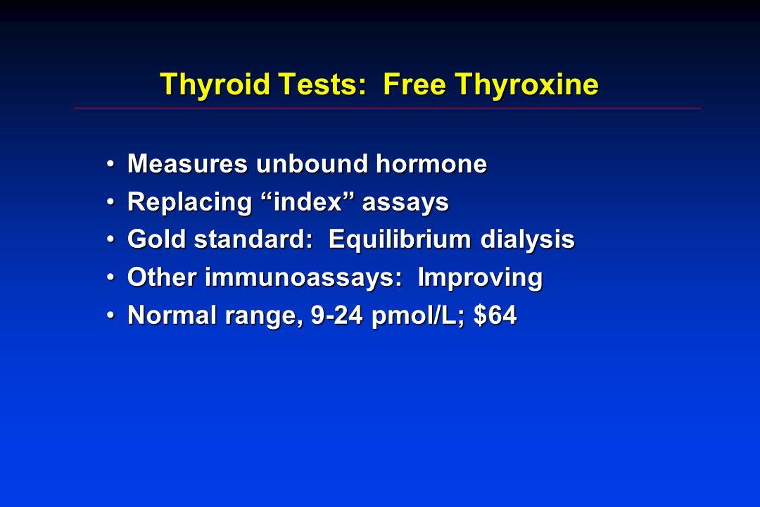 Thyroid Tests: Free Thyroxine Measures unbound hormoneMeasures unbound hormone Replacing index assaysReplacing index assays Gold standard: Equilibrium