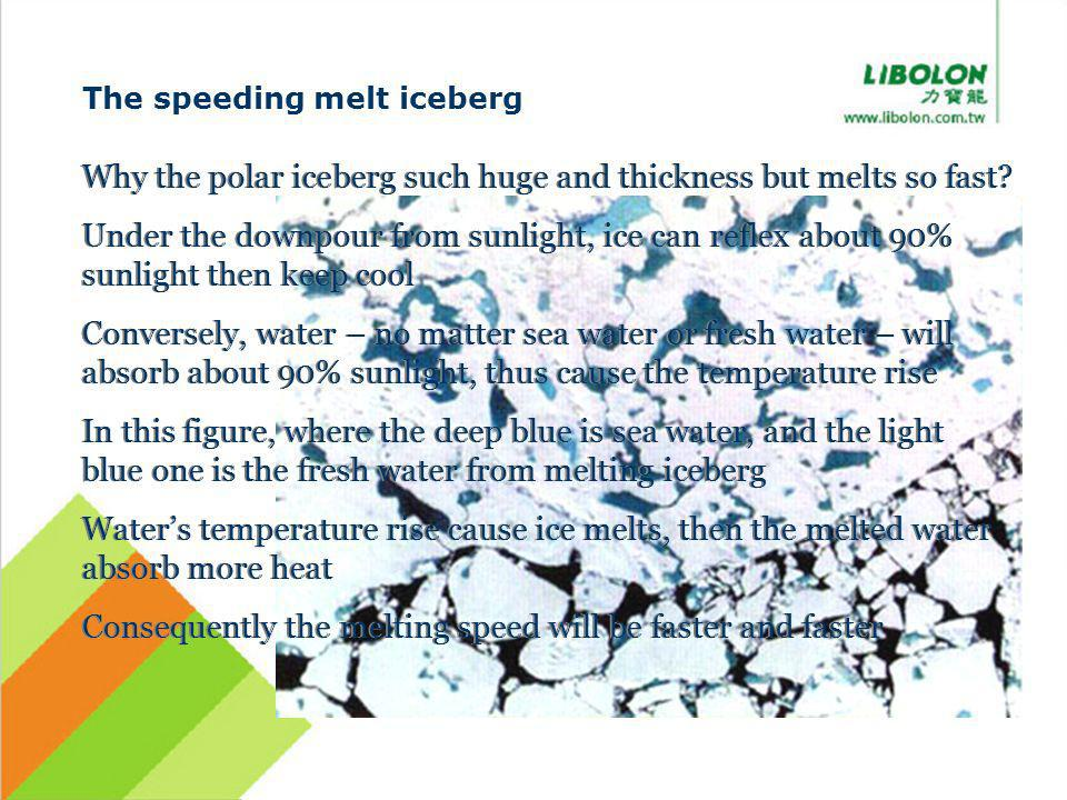 The speeding melt iceberg Why the polar iceberg such huge and thickness but melts so fast? Under the downpour from sunlight, ice can reflex about 90%