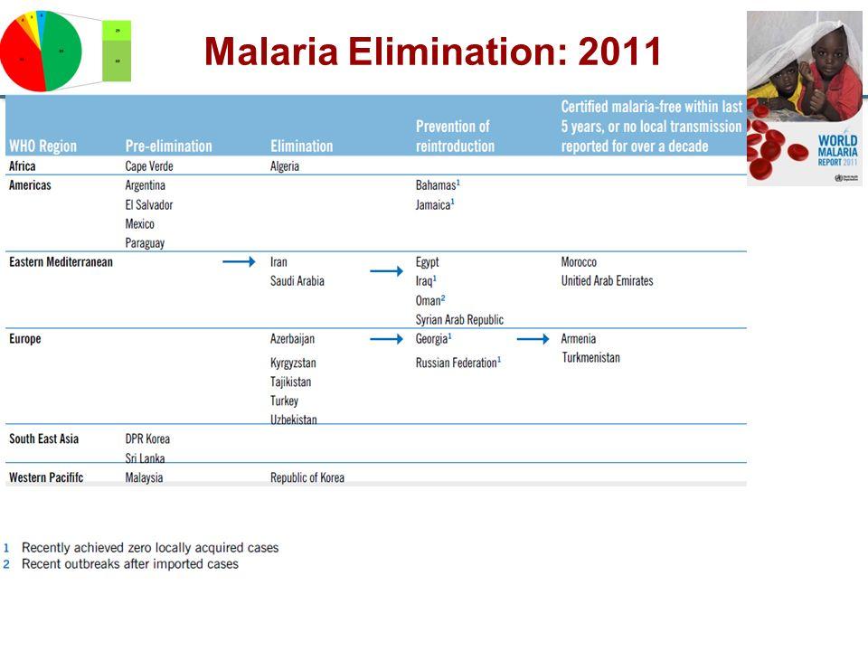 Malaria Elimination: 2011