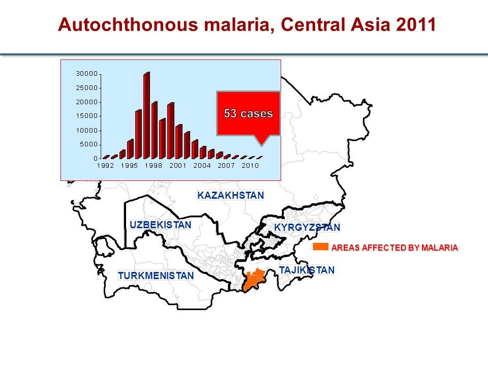 AREAS AFFECTED BY MALARIA Autochthonous malaria, Central Asia 2011 TAJIKISTAN KYRGYZSTAN TURKMENISTAN KAZAKHSTAN UZBEKISTAN