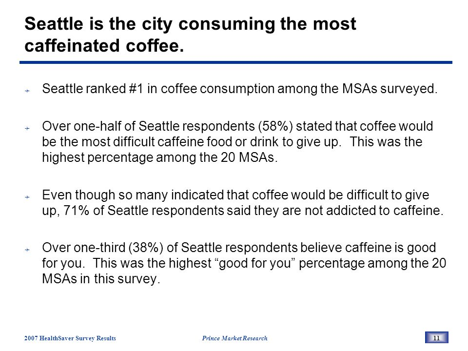 2007 HealthSaver Survey Results Prince Market Research11 Seattle is the city consuming the most caffeinated coffee.