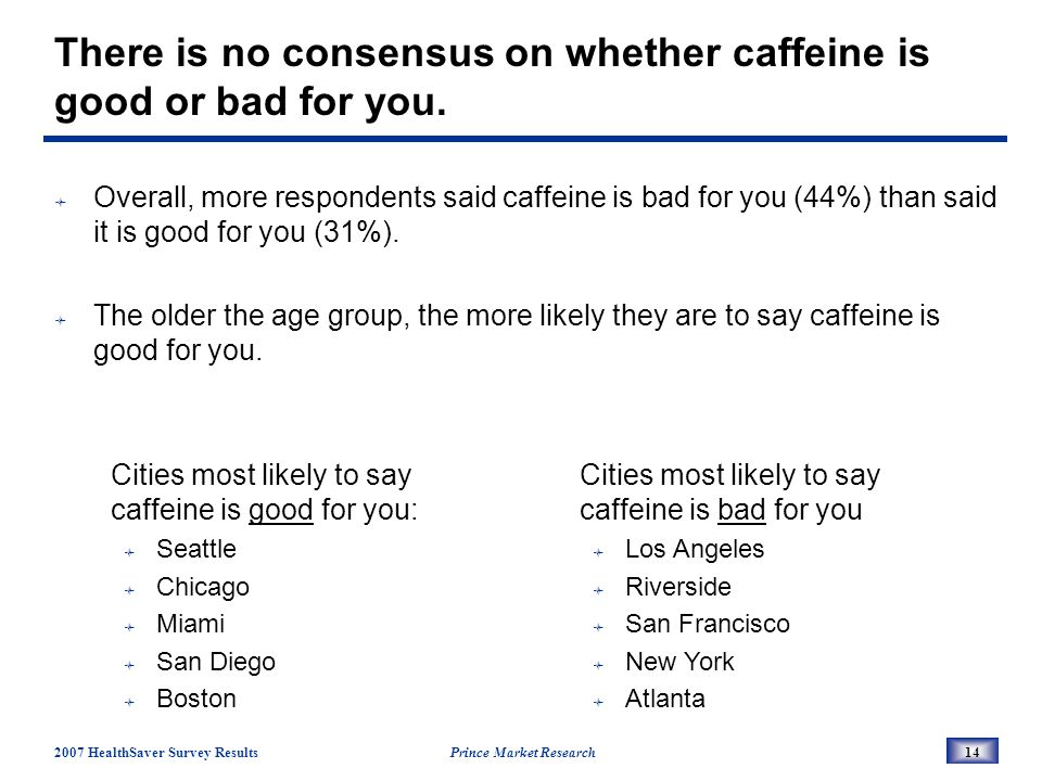 2007 HealthSaver Survey Results Prince Market Research14 There is no consensus on whether caffeine is good or bad for you.
