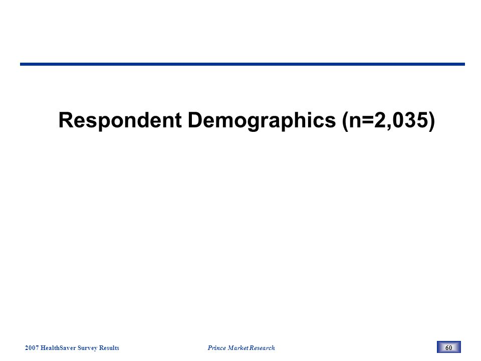 2007 HealthSaver Survey Results Prince Market Research60 Respondent Demographics (n=2,035)