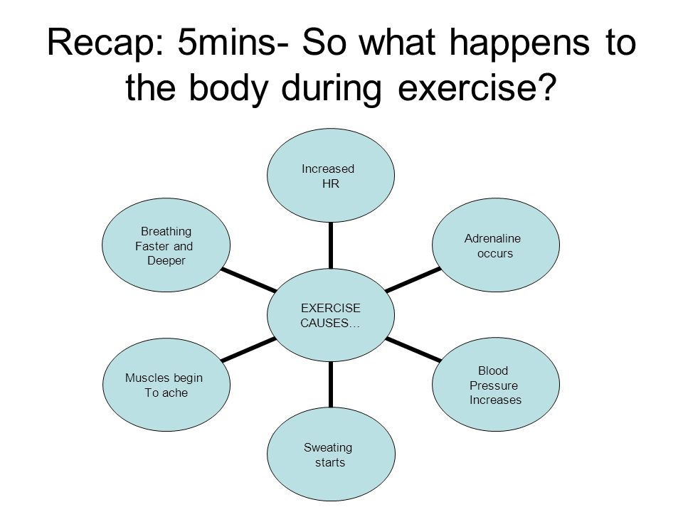 Recap: 5mins- So what happens to the body during exercise.