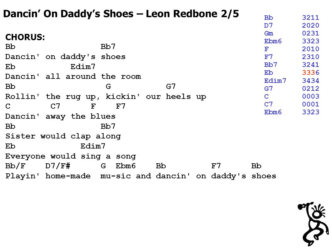 Dancin On Daddys Shoes – Leon Redbone 3/5 |Bb D7 |Gm Ebm |Bb F |Bb / F F7 | Bb Bb7 There s something about this musty room Eb Edim7 That makes me reel, makes me swoon Bb G7 C C7 F F7 That strange perfume is one of a kind Bb Bb7 The rhythm takes me back Eb Bb When I hear that razzmatazz Bb D7 Eb Ebm6 There s no finer feeling Bb F7 Bb That I can find Bb3211 D72020 Gm0231 Ebm63323 F2010 F72310 Bb73241 Eb3336 Edim73434 G70212 C0003 C70001