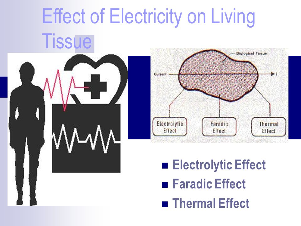 Electrolytic Effect Produced by DC/ AC of very low frequency (<5kHz).