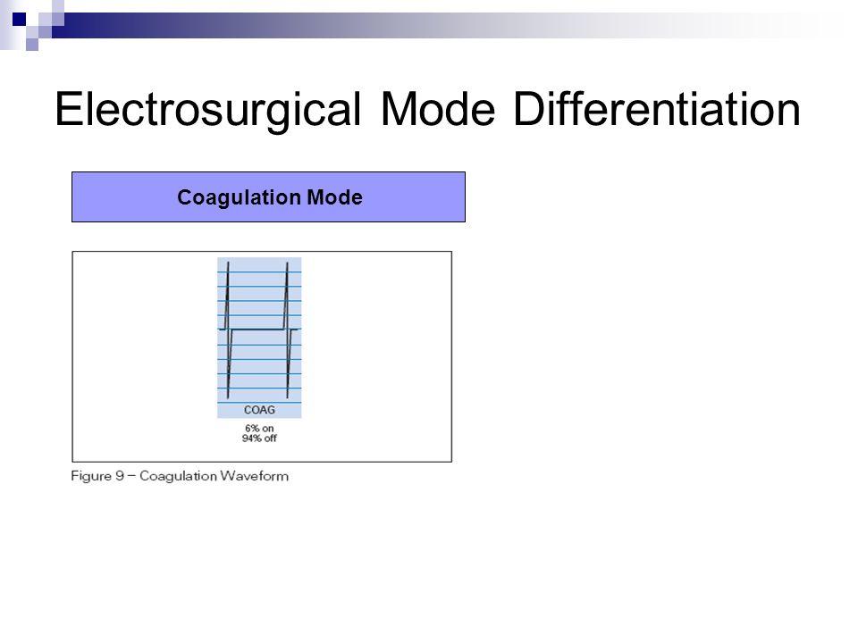 Electrosurgical Mode Differentiation Coagulation Mode