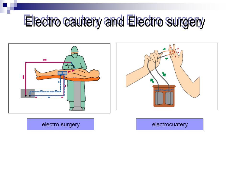 electrocuateryelectro surgery Electro cautery and Electro surgery