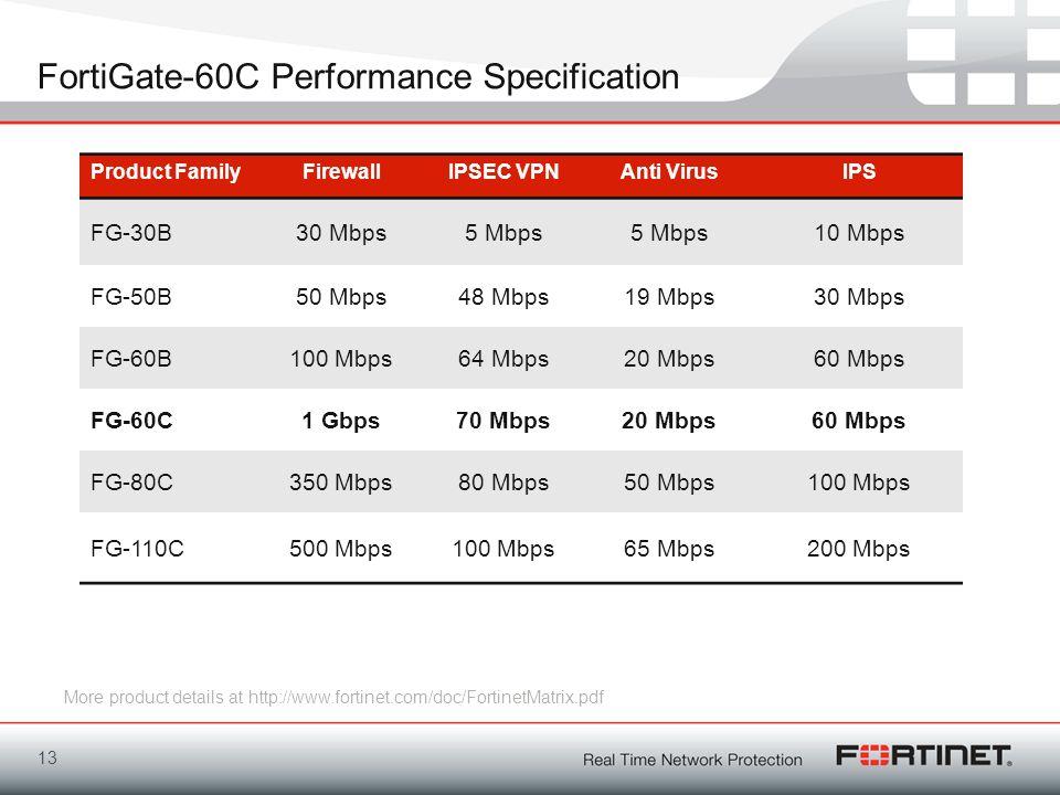 FortiGate-60C Performance Specification Product FamilyFirewallIPSEC VPNAnti VirusIPS FG-30B30 Mbps5 Mbps 10 Mbps FG-50B50 Mbps48 Mbps19 Mbps30 Mbps FG