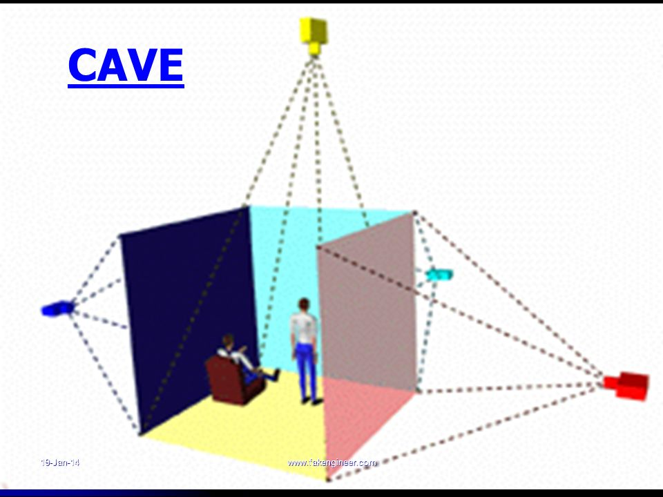WHAT IS A CAVE .