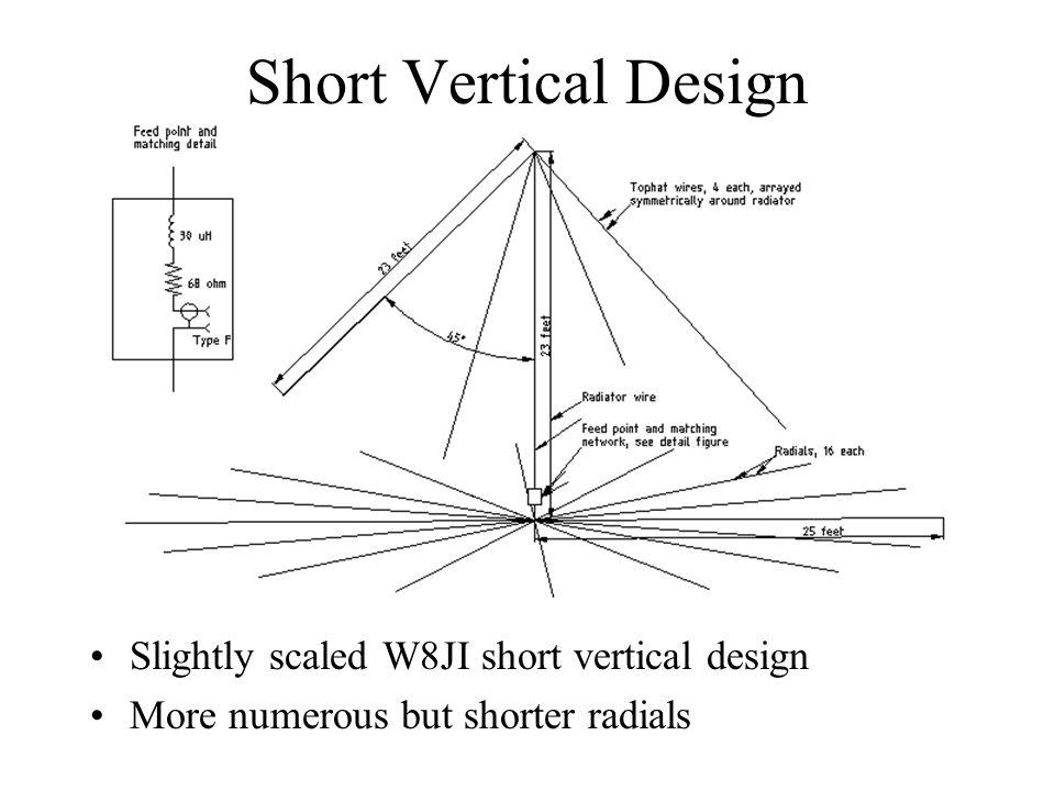 Short Vertical Design Slightly scaled W8JI short vertical design More numerous but shorter radials