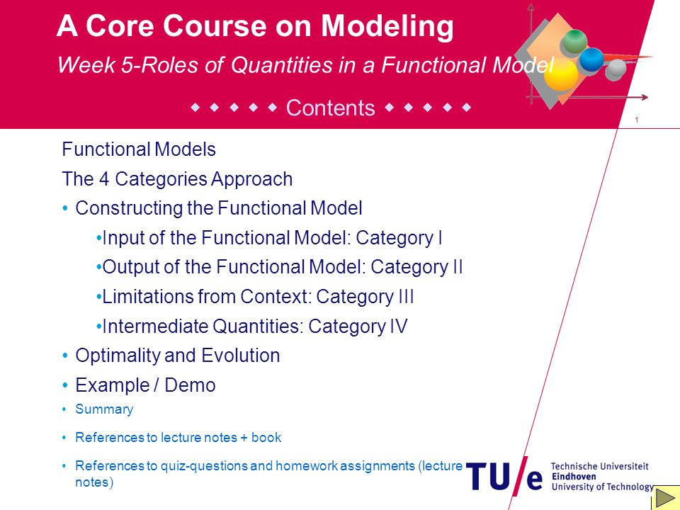 2 A Core Course on Modeling Contents Functional Model: a model with inputs mapped to outputs Examples: purpose predict (1 when …): input = EMPTY; output = time point purpose predict (2 what if …): input = if-condition; output = what will happen purpose decide: input = decision; output = consequence purpose optimize: input = independent quantity; output = target (objective, …) purpose steer/control: input = perturbations; output = difference between realized and desired value purpose verify: input = EMPTY; output = succeed or fail (true or false) Week 5-Roles of Quantities in a Functional Model