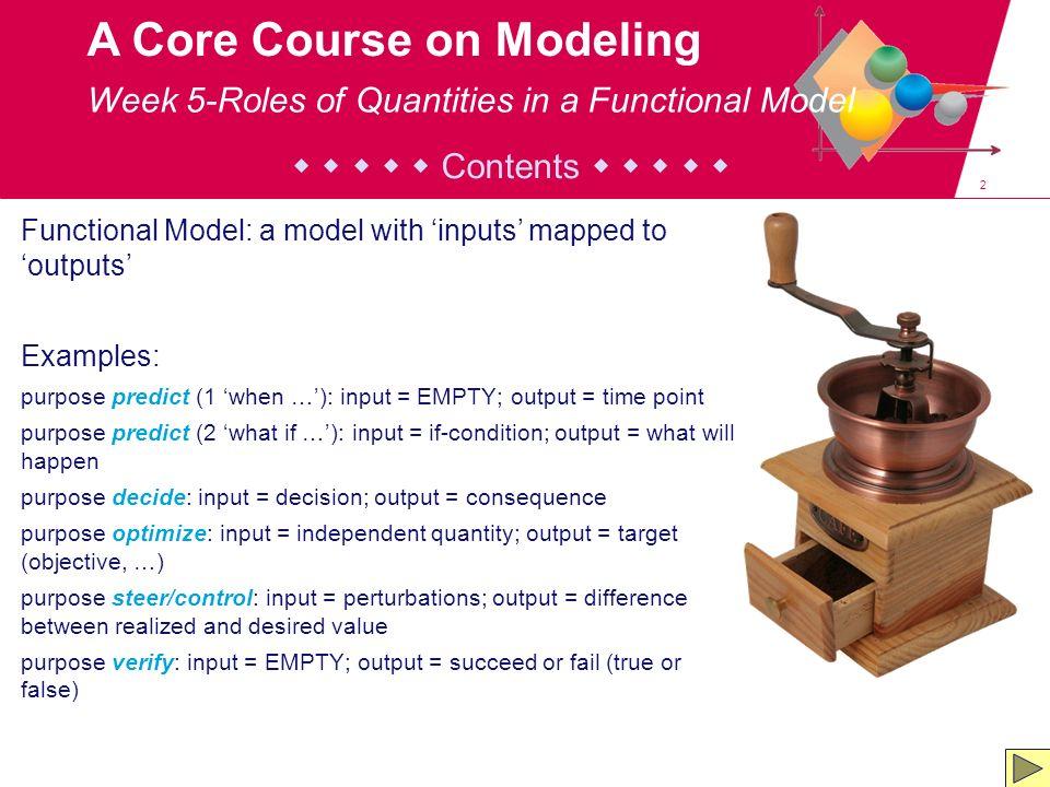 23 A Core Course on Modeling Dilemma: many/few cat.-II quantities.