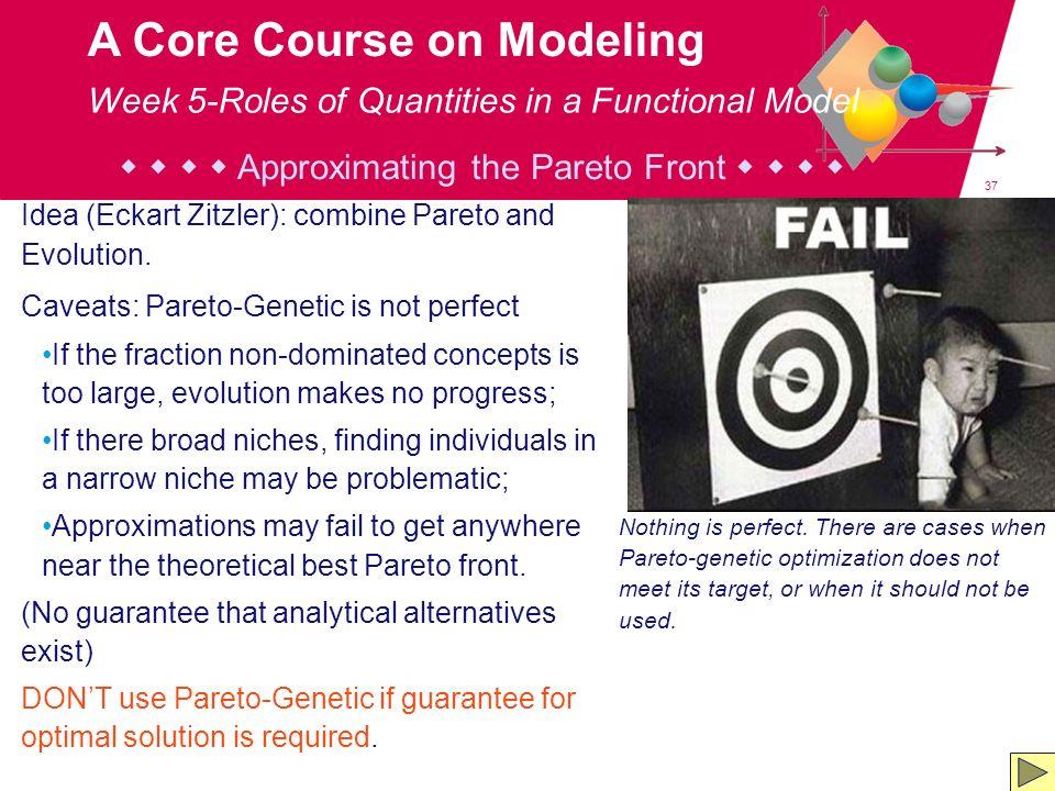 37 A Core Course on Modeling Idea (Eckart Zitzler): combine Pareto and Evolution.