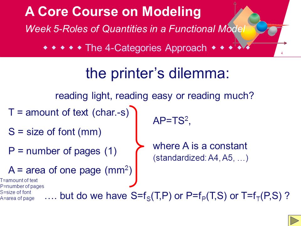 35 A Core Course on Modeling Approximating the Pareto Front Idea (Eckart Zitzler): combine Pareto and Evolution.