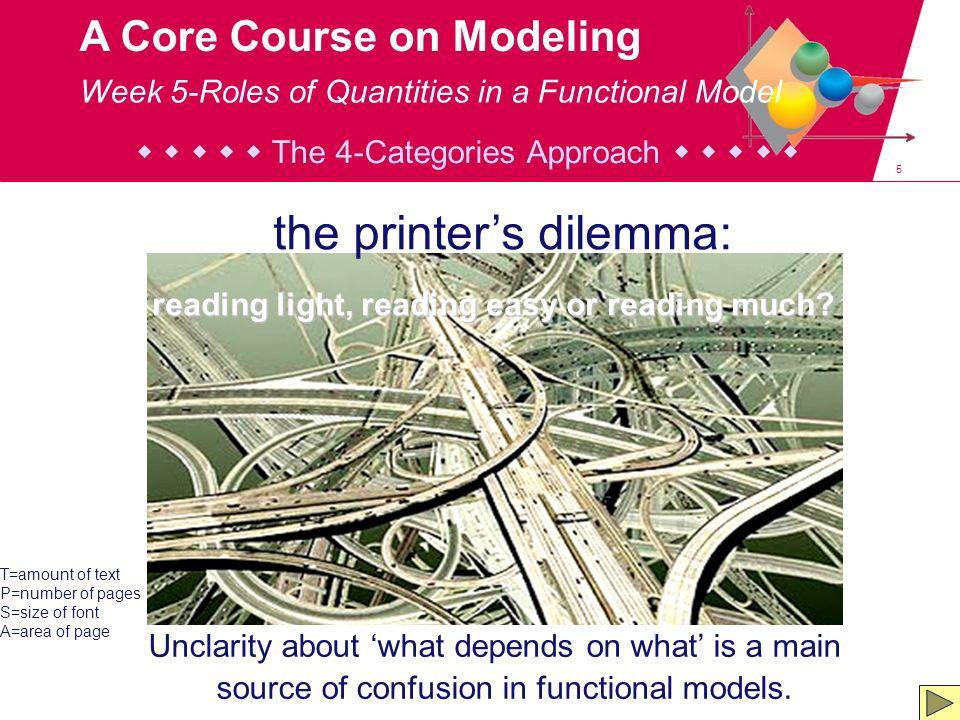 36 A Core Course on Modeling Idea (Eckart Zitzler): combine Pareto and Evolution.