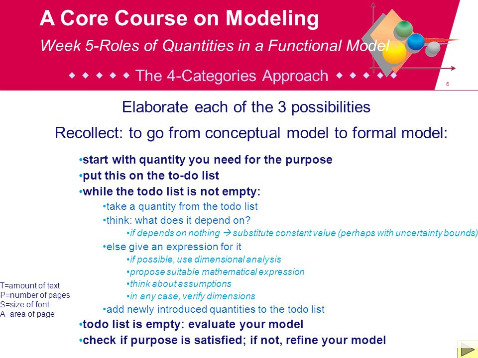 7 A Core Course on Modeling Case 1: reading light (P should be small) The 4-Categories Approach Week 5-Roles of Quantities in a Functional Model Quantity needed for purpose: P pick P from to do list: P depends on C (=covered area), A Expression: P=C/A pick C from to do list: C depends on T, S Expression: C=TS 2 pick A from list constant pick T from list choose pick S from list choose T=amount of text P=number of pages S=size of font A=area of page C=covered area blue, underlined quantities appear underway to express what quantities depend on