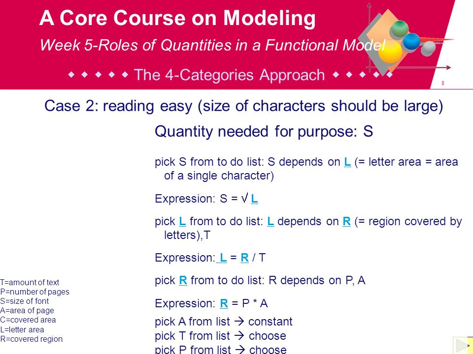 19 A Core Course on Modeling Regarding SMART-ness: Even hard quantities (e.g., energy consumption, waste production, noise, …) often require non-trivial operationalization.
