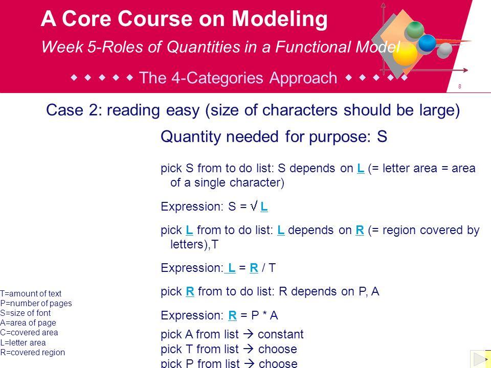 39 A Core Course on Modeling Idea (Eckart Zitzler): combine Pareto and Evolution.