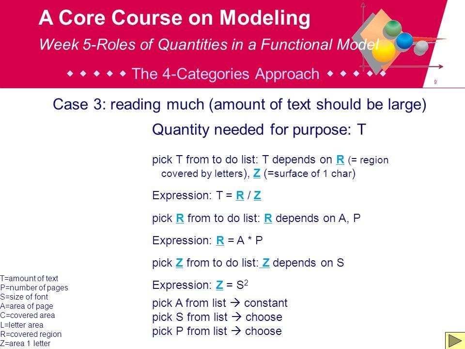 20 A Core Course on Modeling Dilemma: many/few cat.-II quantities.