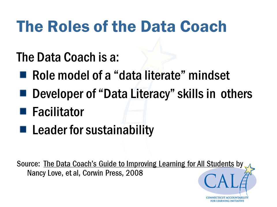 The Roles of the Data Coach The Data Coach is a: Role model of a data literate mindset Developer of Data Literacy skills in others Facilitator Leader for sustainability Source: The Data Coachs Guide to Improving Learning for All Students by Nancy Love, et al, Corwin Press, 2008
