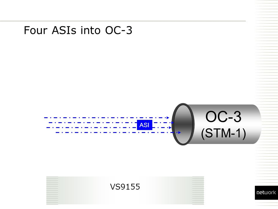 Four ASIs into OC-3 OC-3 (STM-1) VS9155 ASI
