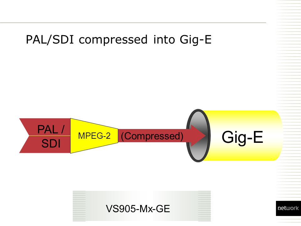 PAL/SDI compressed into Gig-E Gig-E (Compressed) MPEG-2 PAL / SDI VS905-Mx-GE