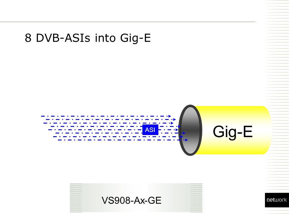 8 DVB-ASIs into Gig-E Gig-E VS908-Ax-GE ASI