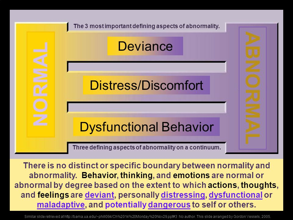 There is no distinct or specific boundary between normality and abnormality. Behavior, thinking, and emotions are normal or abnormal by degree based o