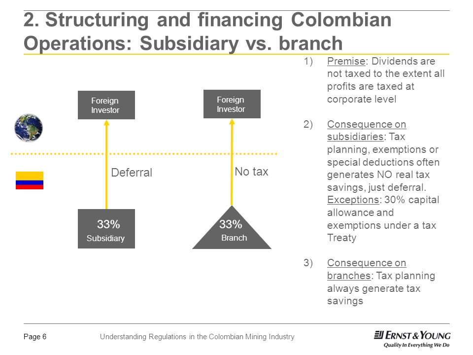 Understanding Regulations in the Colombian Mining IndustryPage 6 2.