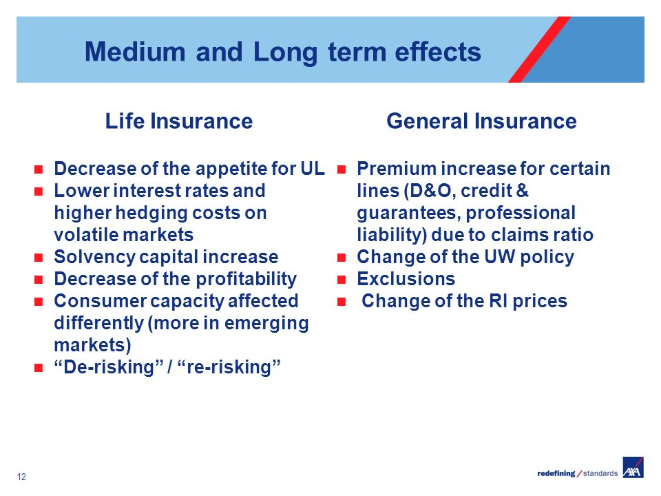 Medium and Long term effects Life Insurance Decrease of the appetite for UL Lower interest rates and higher hedging costs on volatile markets Solvency capital increase Decrease of the profitability Consumer capacity affected differently (more in emerging markets) De-risking / re-risking General Insurance Premium increase for certain lines (D&O, credit & guarantees, professional liability) due to claims ratio Change of the UW policy Exclusions Change of the RI prices 12