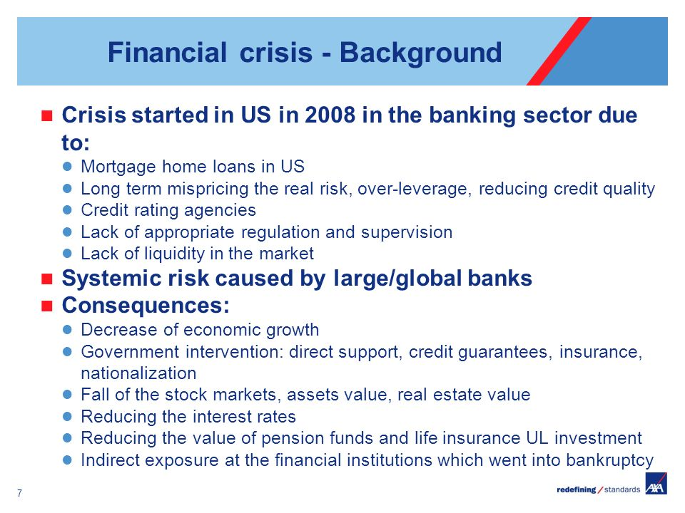 Financial crisis - Background Crisis started in US in 2008 in the banking sector due to: Mortgage home loans in US Long term mispricing the real risk,