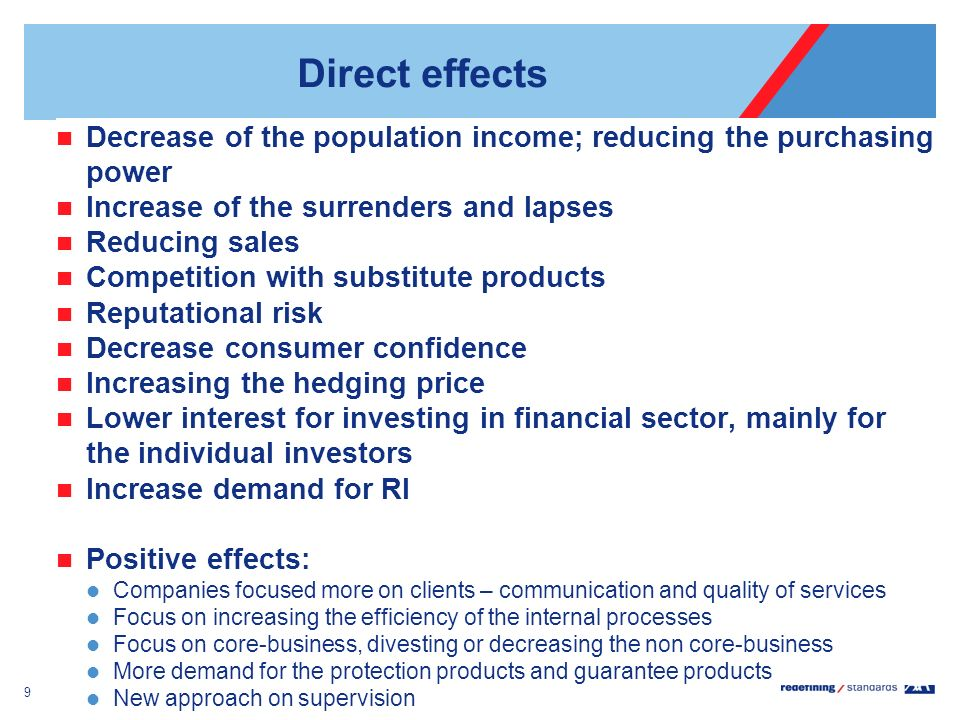 Direct effects Decrease of the population income; reducing the purchasing power Increase of the surrenders and lapses Reducing sales Competition with