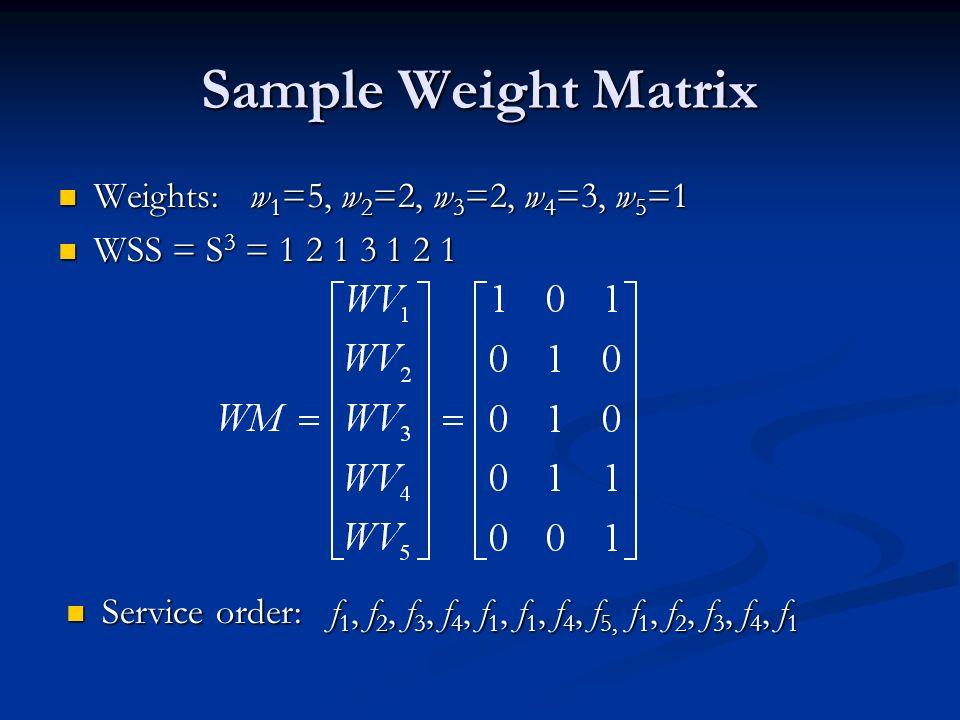 Sample Weight Matrix Weights:w 1 =5, w 2 =2, w 3 =2, w 4 =3, w 5 =1 Weights:w 1 =5, w 2 =2, w 3 =2, w 4 =3, w 5 =1 WSS = S 3 = 1 2 1 3 1 2 1 WSS = S 3 = 1 2 1 3 1 2 1 Service order: f 1, f 2, f 3, f 4, f 1, f 1, f 4, f 5, f 1, f 2, f 3, f 4, f 1 Service order: f 1, f 2, f 3, f 4, f 1, f 1, f 4, f 5, f 1, f 2, f 3, f 4, f 1