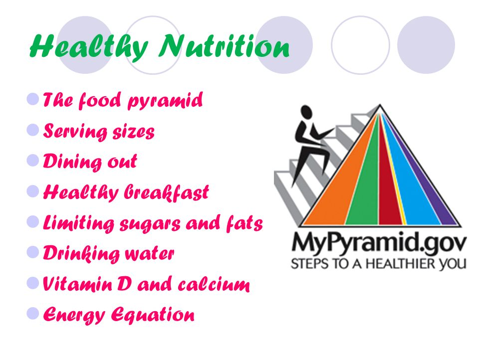 Healthy Nutrition The food pyramid Serving sizes Dining out Healthy breakfast Limiting sugars and fats Drinking water Vitamin D and calcium Energy Equation