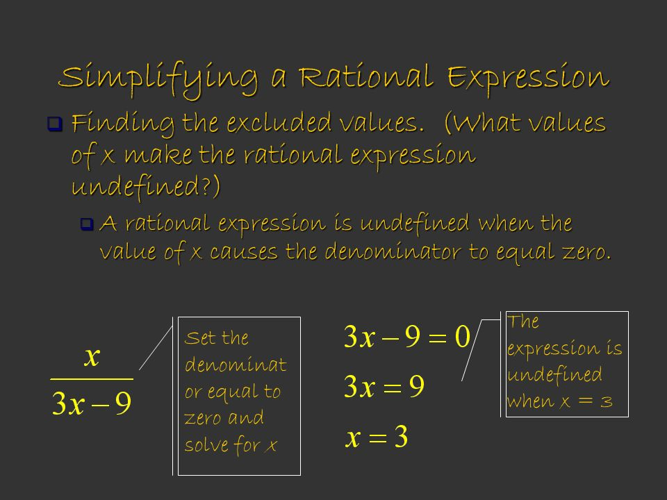 Simplifying a Rational Expression Finding the excluded values. (What values of x make the rational expression undefined?) Finding the excluded values.