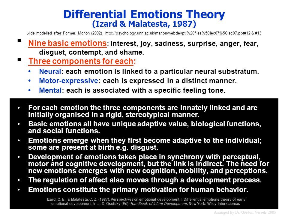 Differential Emotions Theory (Izard & Malatesta, 1987) Slide modelled after Farmer, Marion (2002) http://psychology.unn.ac.uk/marion/webdevptl%20files