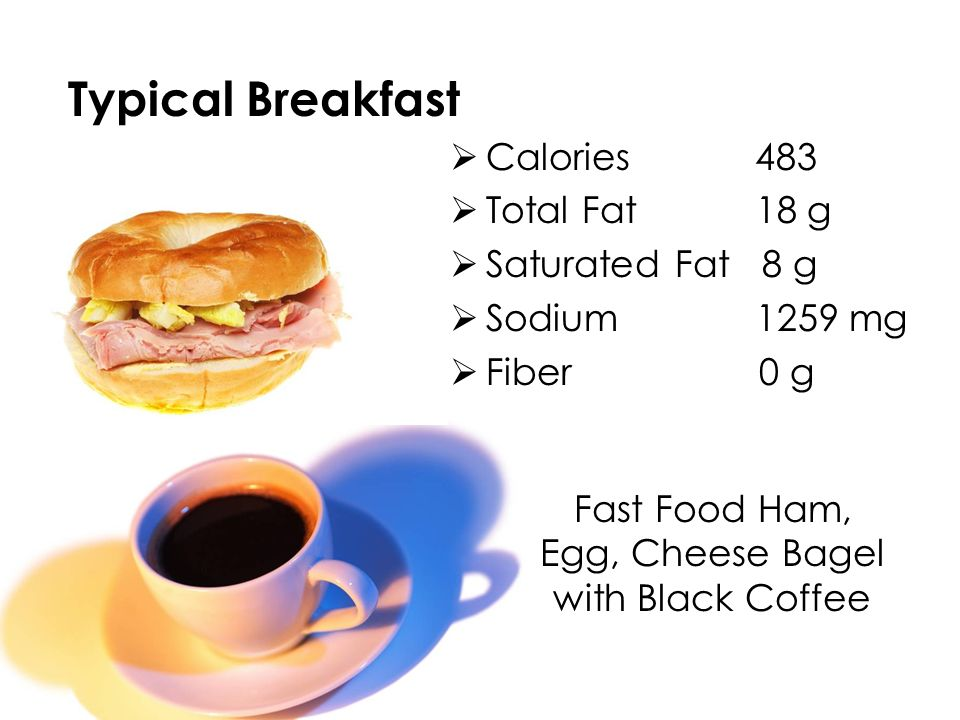 Typical Breakfast Calories 483 Total Fat 18 g Saturated Fat 8 g Sodium 1259 mg Fiber 0 g Fast Food Ham, Egg, Cheese Bagel with Black Coffee
