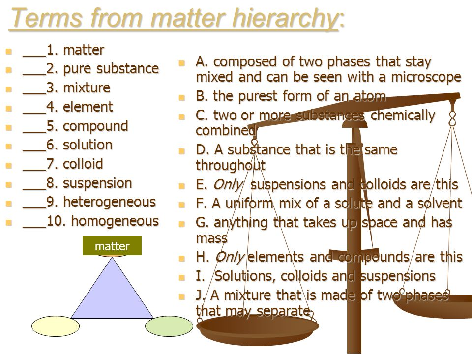 Terms from matter hierarchy: ___1.solution ___1. solution ___2.