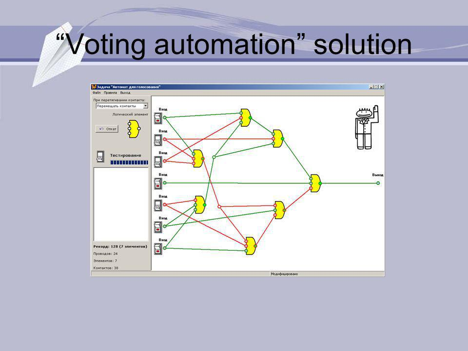 Voting automation solution