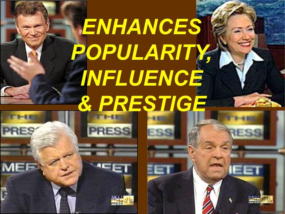 ENHANCES POPULARITY, INFLUENCE & PRESTIGE