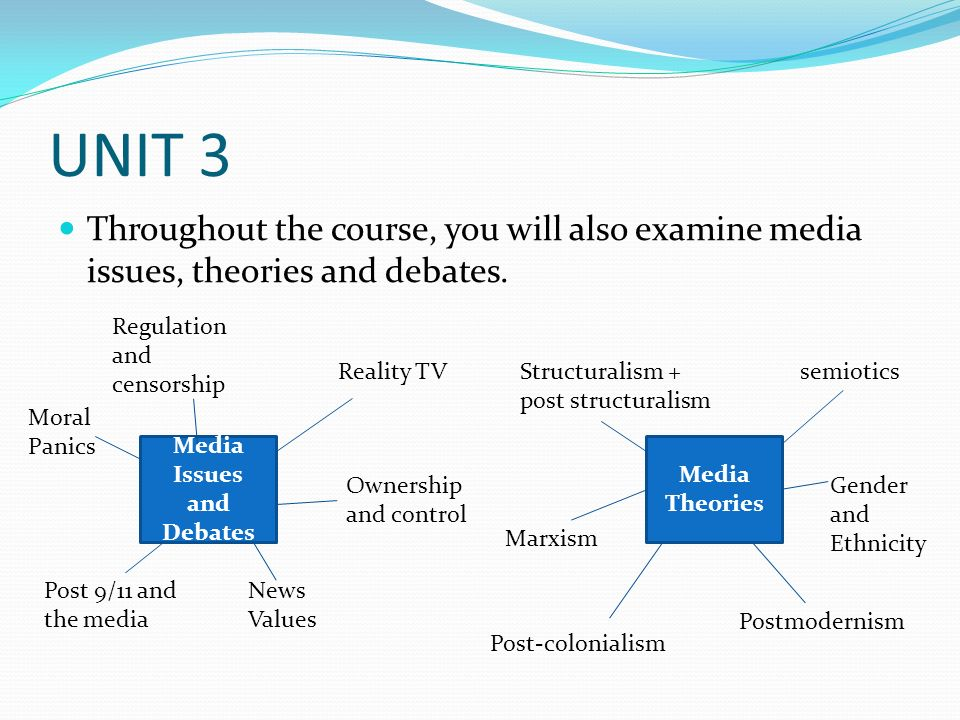 UNIT 3 Throughout the course, you will also examine media issues, theories and debates.